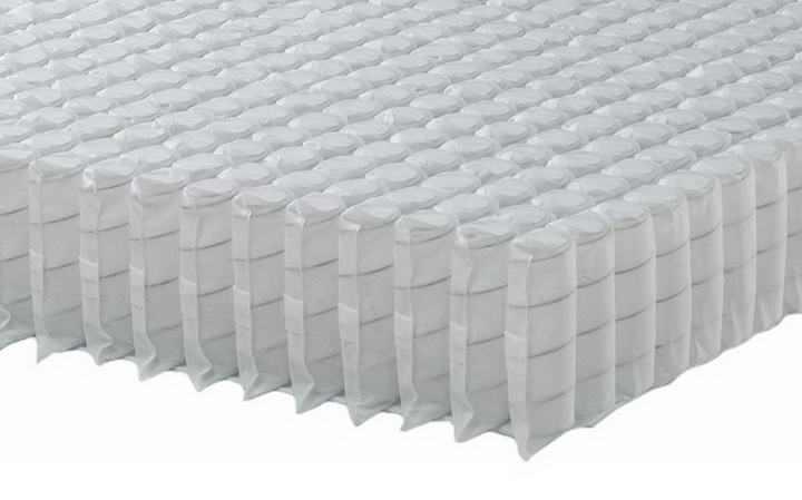 弹簧床垫独立弹簧特写展示png图片透明背景免抠素材