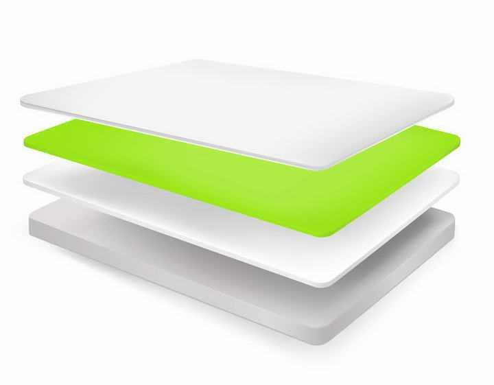简约乳胶床垫分层展示效果png图片透明背景免抠素材