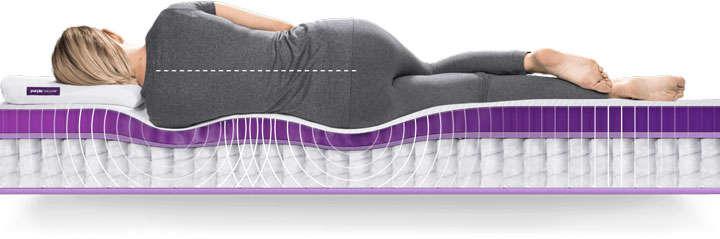 睡在床垫上的好身材性感女郎展示床垫支撑示意图png图片透明背景免抠素材