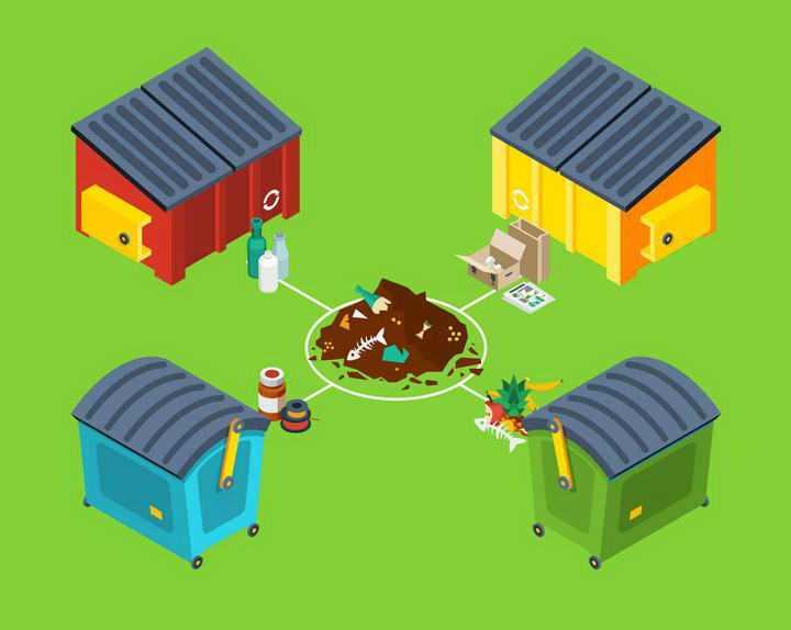 垃圾桶垃圾分类回收示意图环境保护图片免抠素材
