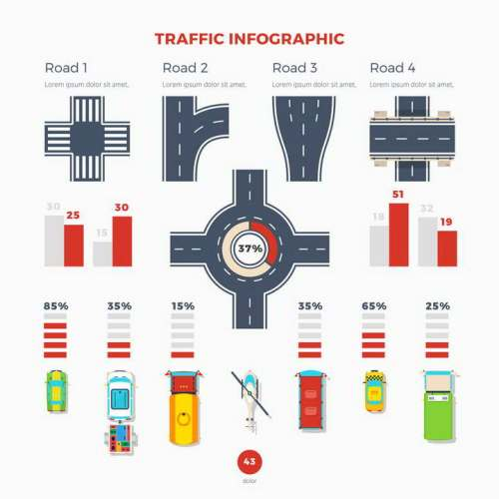 各种不同风格的道路汽车通行效率等交通元素图片免扣素材
