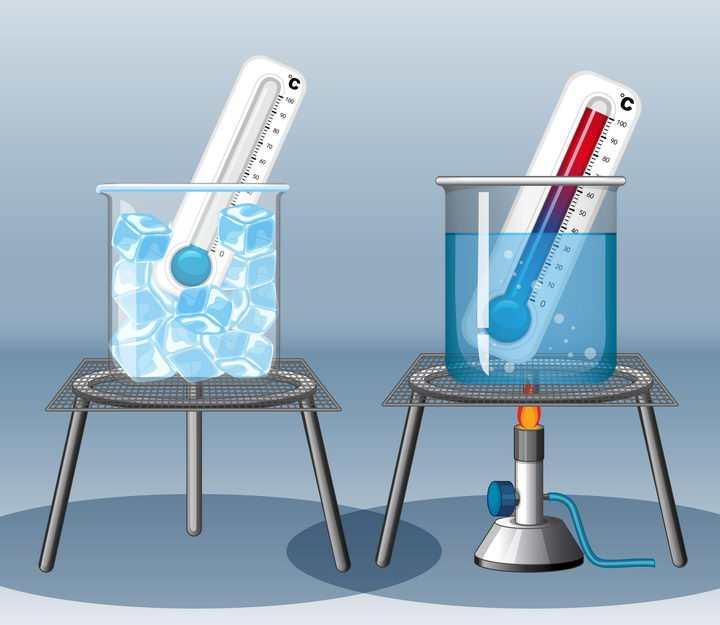 具象风格放在冰块和用酒精灯加热的温度计高温和低温图片免抠素材