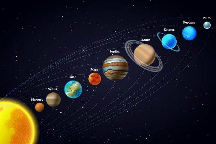 太阳系九大行星串成一条线排列图图片免抠素材