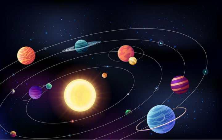 太阳系八大行星轨道示意图天文科普配图图片免抠素材