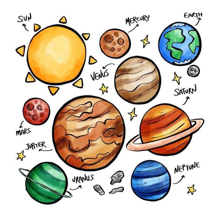 可爱卡通彩绘风格太阳系九大行星天文科普图片免抠素材