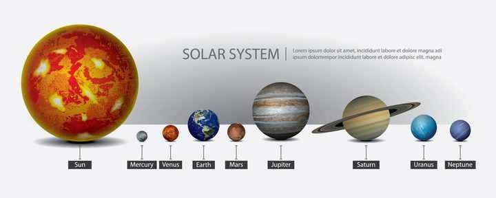 写实风格太阳系九大行星大小对比图天文科普图片免抠素材
