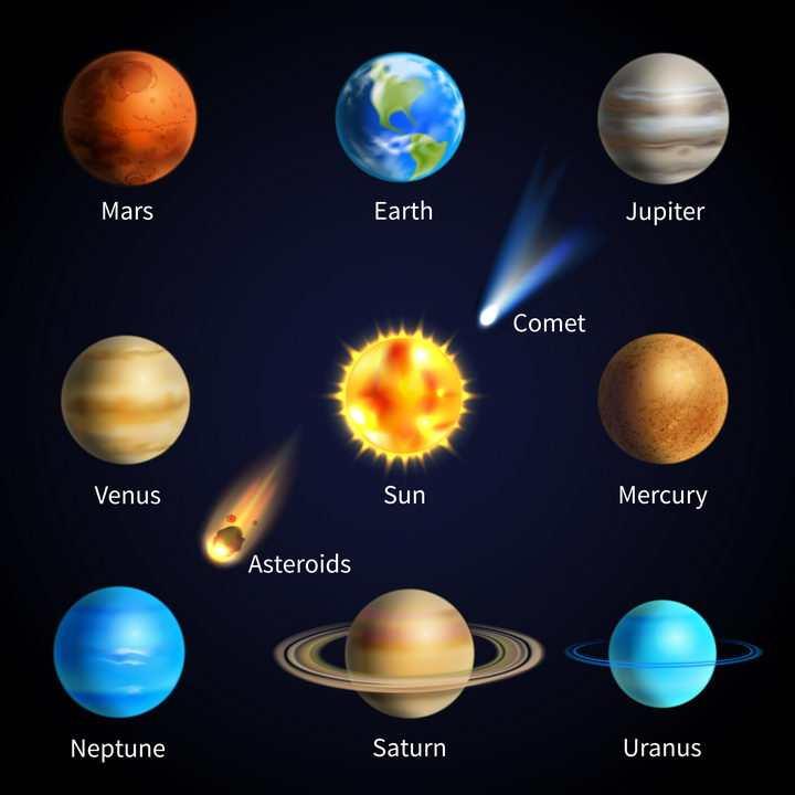 太阳系八大行星和流星彗星天文科普配图图片免抠素材