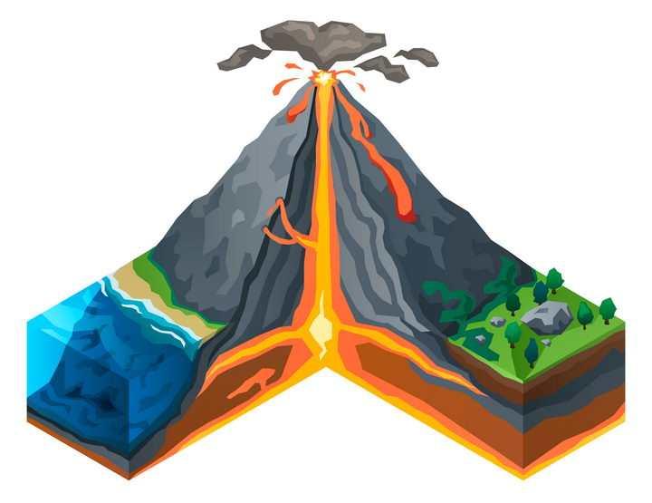 火山喷发解剖图中学地理教学自然灾害图片免抠素材