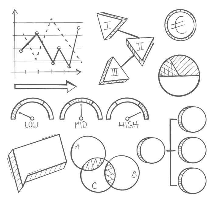 手绘黑色线条风格的折线图饼形图等PPT元素图片免抠素材