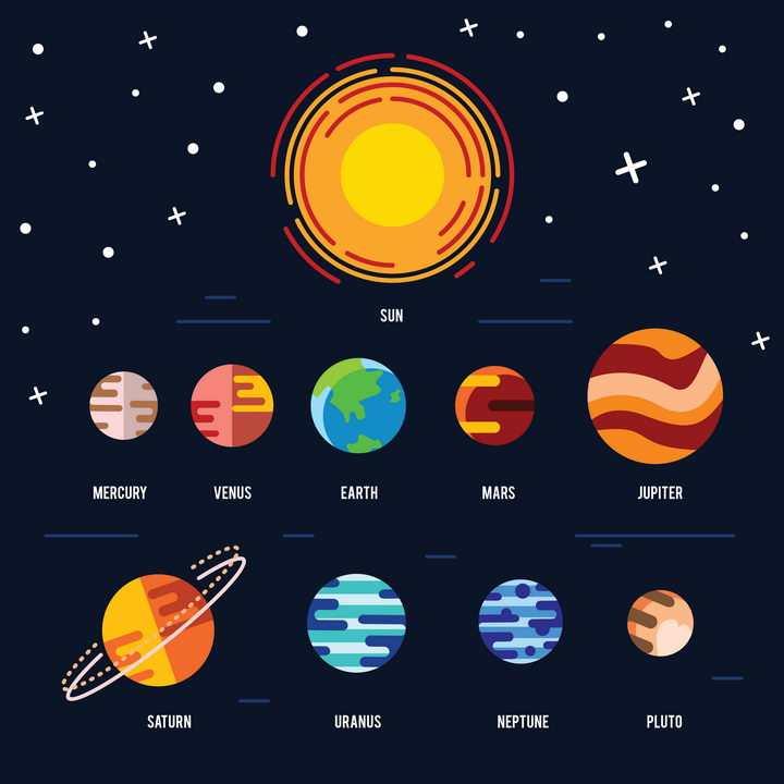 MBE风格太阳系九大行星图案天文科普图片免抠素材