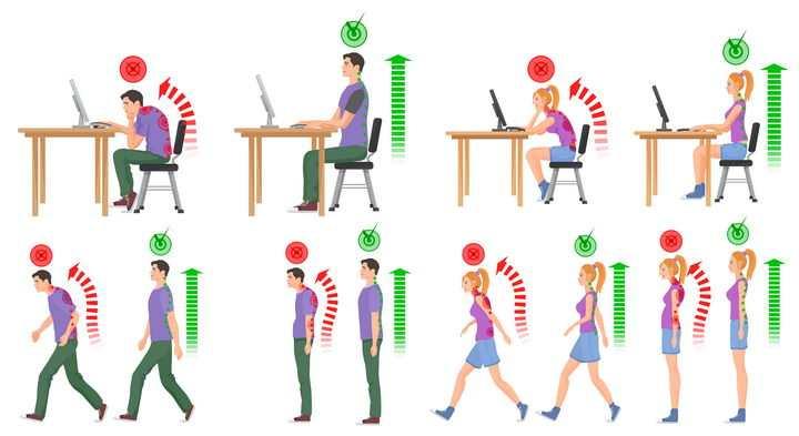 正确与错误的坐姿站姿走路姿势图片免抠素材
