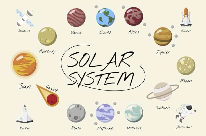 扁平化风格太阳系八大行星星球天文科普图片免抠素材