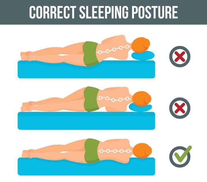 扁平化风格颈椎病正确睡姿图片免抠素材
