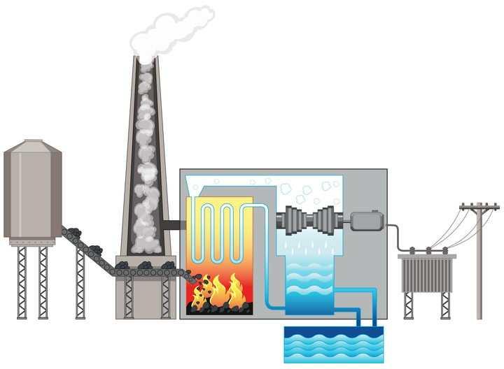 火力发电厂垃圾焚烧发电厂工作原理流程示意图图片免抠矢量素材