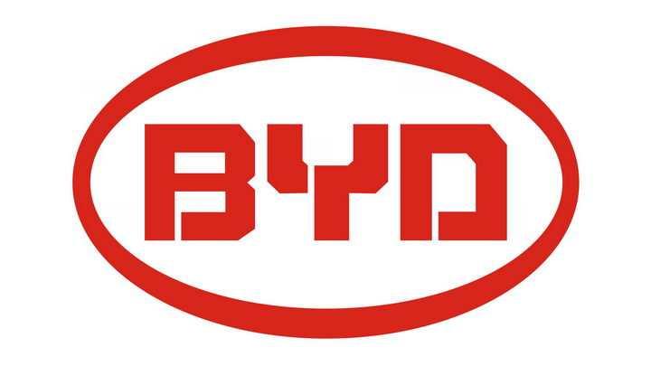 红色比亚迪汽车标志大全及名字图片免抠素材