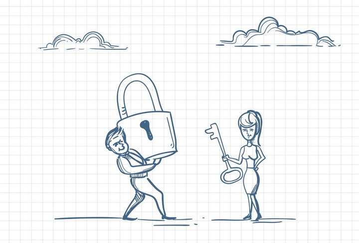 圆珠笔画涂鸦风格男人拿着锁女人拿着钥匙开锁职场人际交往配图图片免抠矢量素材