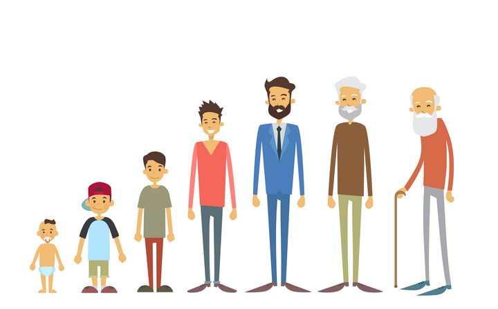 卡通风格从婴儿到少年到年轻人到中年人到老年人示意图图片免抠矢量素材