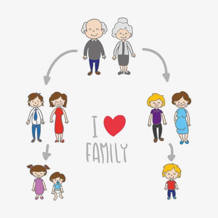 幸福的一家人我爱我的家人彩色儿童画简笔画图片免抠矢量素材