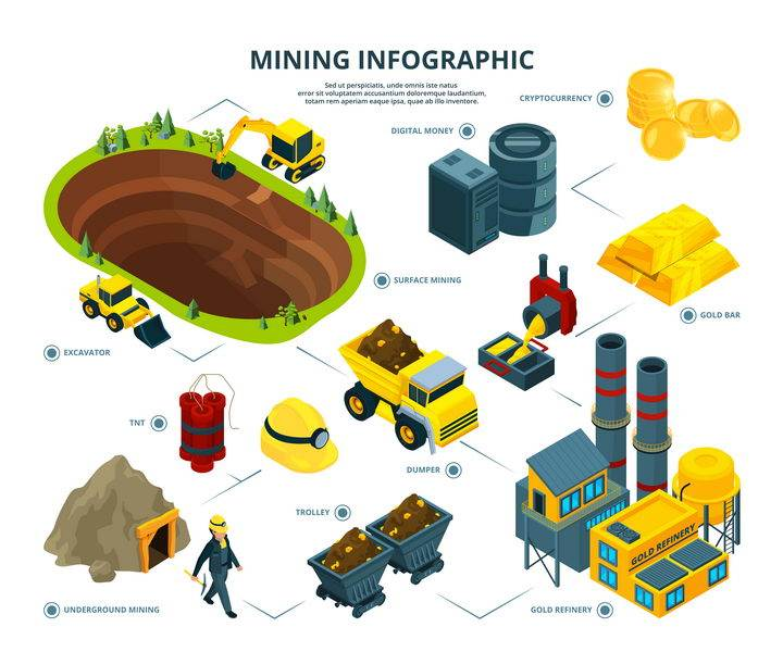 2.5D风格矿山挖矿冶金工厂图片免抠矢量素材