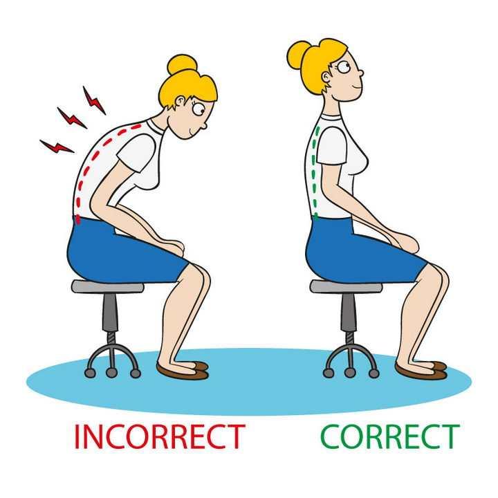 正确和错误坐姿对人体脊椎的伤害对比图图片免抠素材