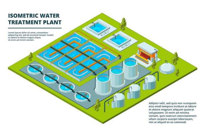 2.5D风格城市自来水净化处理工厂工作示意图图片免抠矢量素材