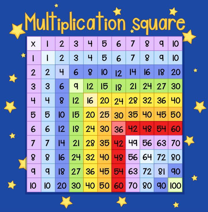 彩色的乘法口诀表图片免抠矢量素材 教育文化-第1张