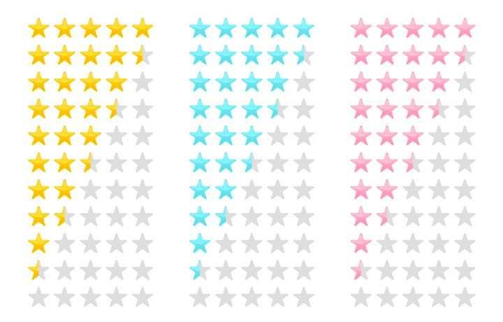 11个等级的五角星评分标准图片免抠矢量素材