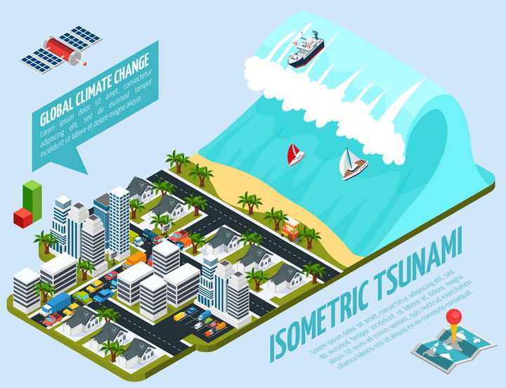 2.5D风格城市海滩和海啸图片免抠矢量素材
