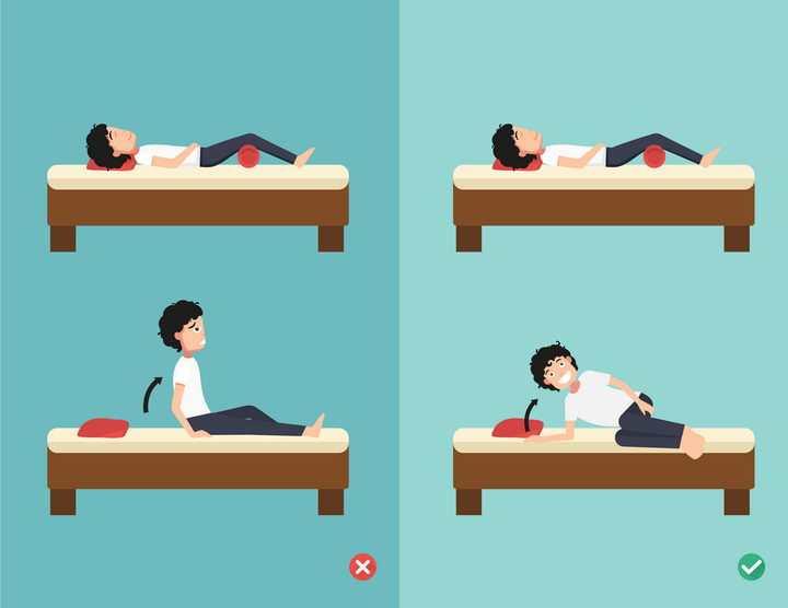 颈椎病正确睡姿平躺和起床的错误与正确姿势图片免抠素材