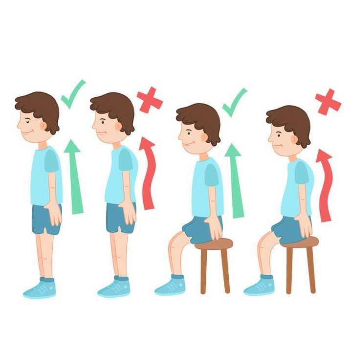 卡通人物驼背正确和错误站姿坐姿对比图图片免抠素材