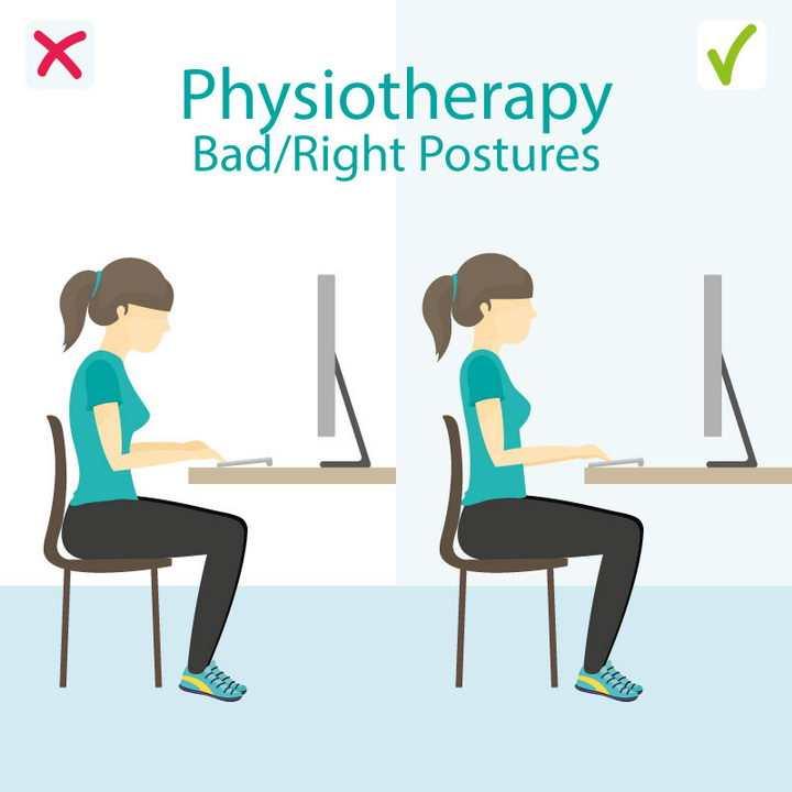 扁平插画美女用电脑的正确和错误坐姿图片免抠素材