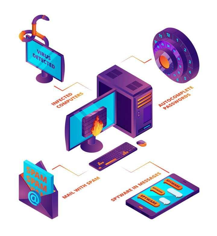 2.5D风格电脑网络密码安全图片免抠矢量素材
