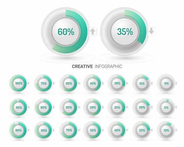 从0%到100%绿色圆环百分比PPT数据图表png图片免抠矢量素材