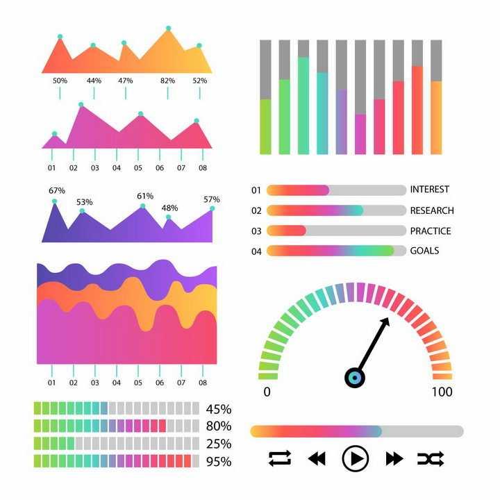 折线图条形图速度表播放按钮等渐变色炫丽PPT数据图表png图片免抠eps矢量素材