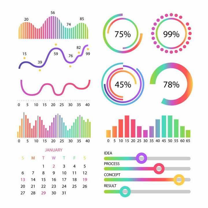 曲线图环形图比例图旋钮图柱形图日历图等渐变色炫丽PPT数据图表png图片免抠eps矢量素材