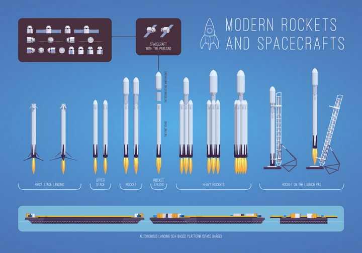 各种Space X猎鹰重型火箭和可回收火箭png图片免抠eps矢量素材