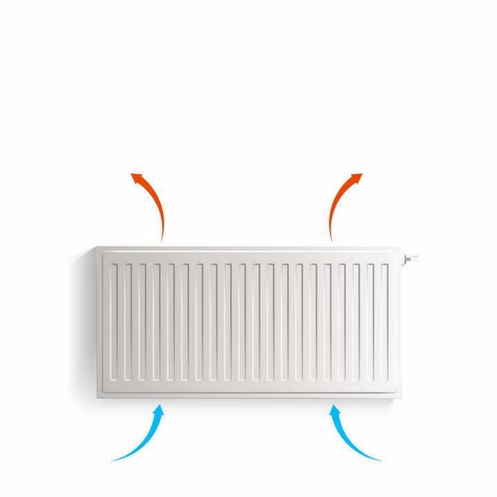 白色家用取暖器暖气片取暖设备和冷空气变暖空气png图片免抠矢量素材
