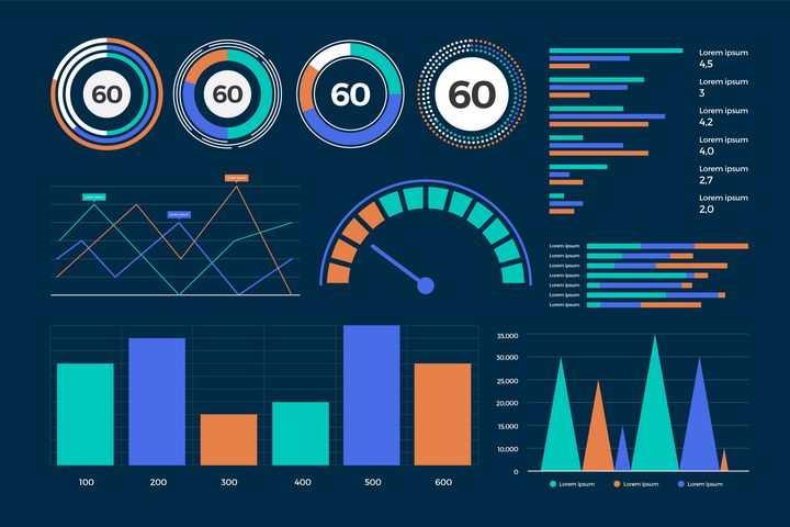 彩色环形比例图柱形图折线图速度表等PPT数据图表png图片免抠矢量素材