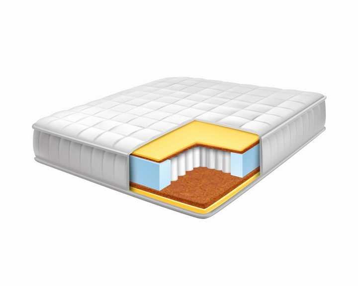 独立弹簧的床垫结构解剖图png图片免抠矢量素材