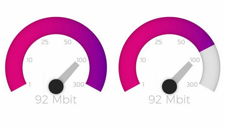 简约渐变色风格汽车速度表仪表盘png图片免抠矢量素材 交通运输-第1张