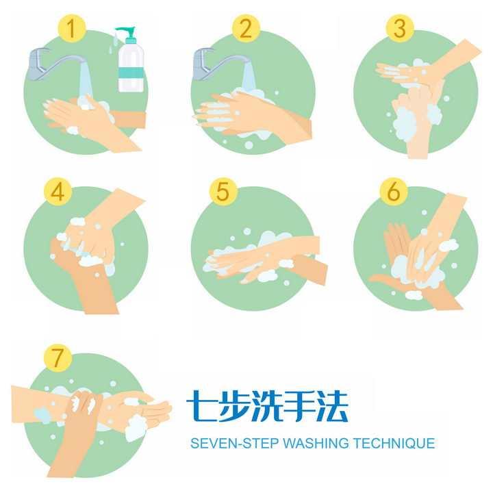 卡通七步洗手法勤洗手讲究卫生png图片免抠素材
