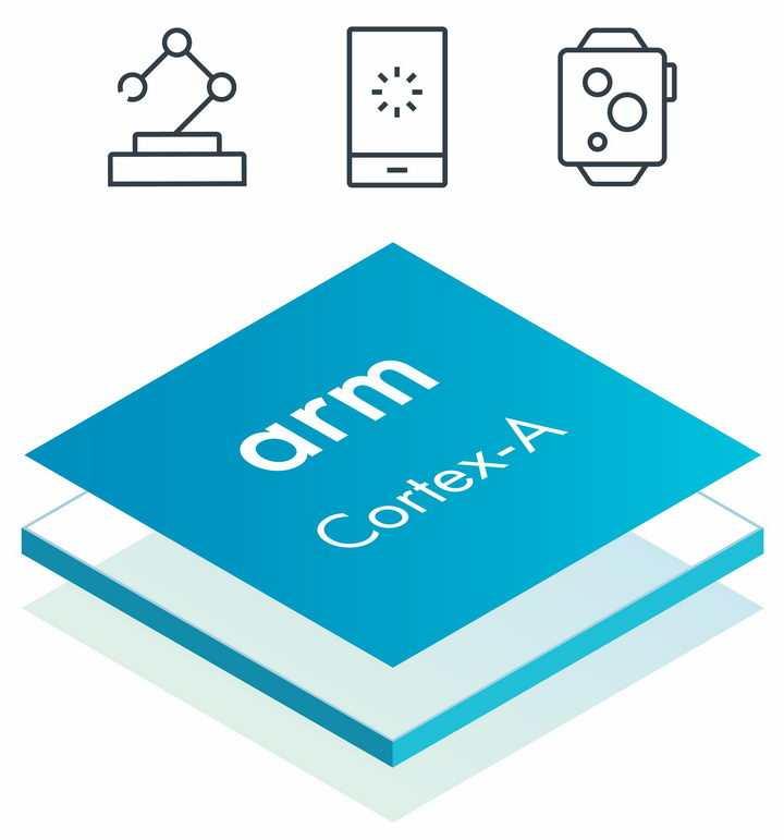 ARM手机处理器分层结构展示图png图片免抠素材
