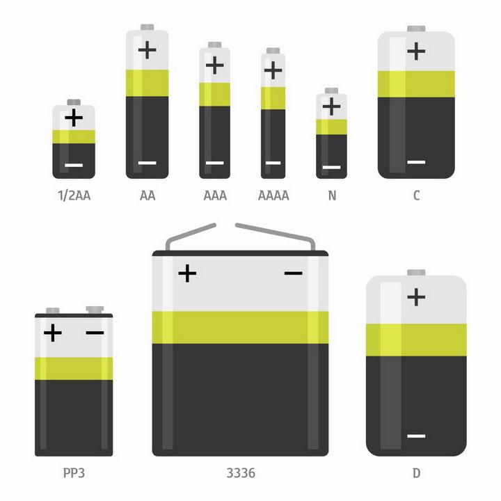 各种型号大小的电池对比图png图片免抠eps矢量素材 IT科技-第1张