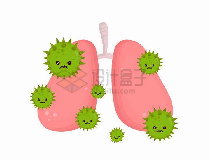 卡通绿色新型冠状病毒粘在肺部导致肺炎png图片免抠矢量素材