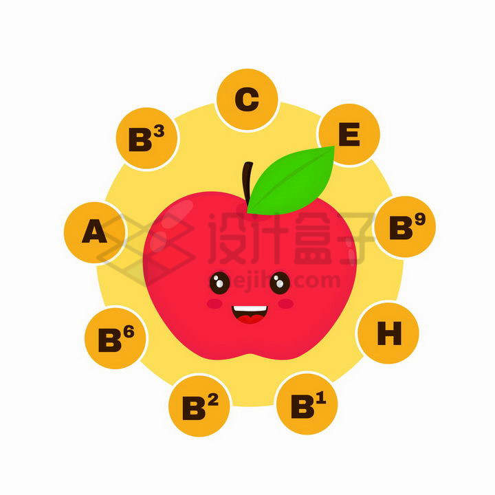 卡通苹果中含有各种维生素示意图png图片免抠矢量素材