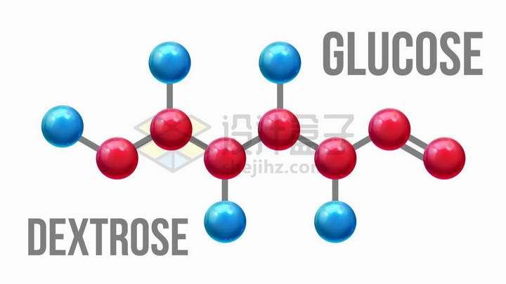 葡萄糖分子结构图化学方程式png图片免抠矢量素材