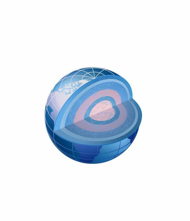 蓝色地球的切面解剖图内部结构图png图片免抠矢量素材