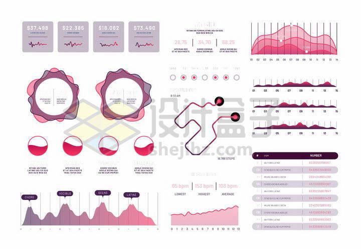唯美风格红色曲线图路线图等创意PPT数据图表png图片免抠矢量素材