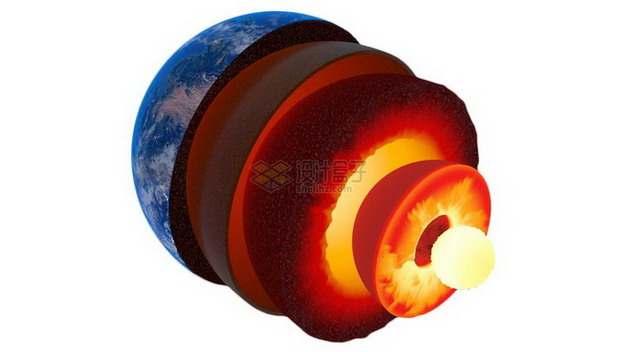 震撼3D立体地球地壳地幔地核内部结构分解图png图片免抠素材