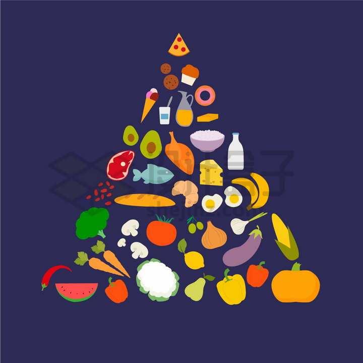 营养膳食金字塔饮食结构扁平插画png图片免抠矢量素材